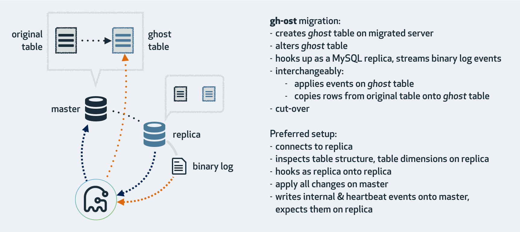 Fast event-loop networking for #golang – Golang News
